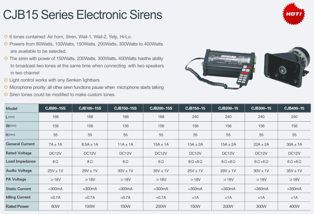 Senken Ambulance Fire Truck Police Car Electronic Siren Amplifier