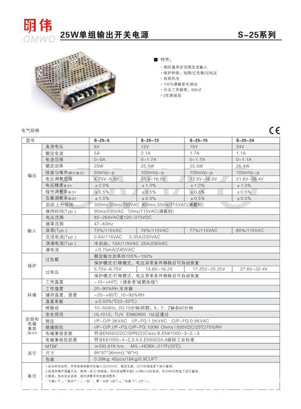 25W Switch Mode Power Supply 12V 2A SMPS S-25-12