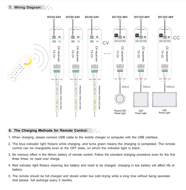 Partition Color Temperature 2.4G Wireless LED RGB Controller