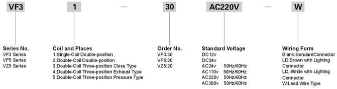 Vf3230 Vf-Vz Series Solenoid Valve