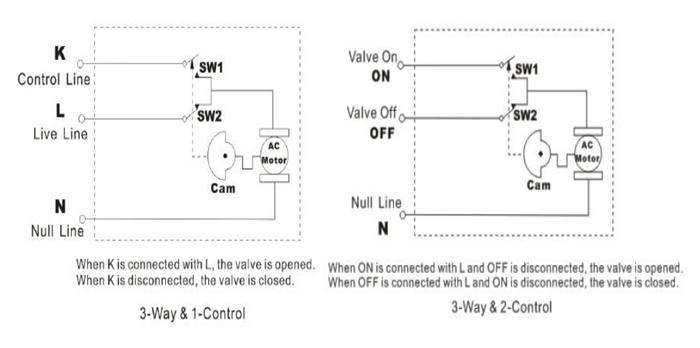 Popular Electric Control Valve Water Solenoid Valve