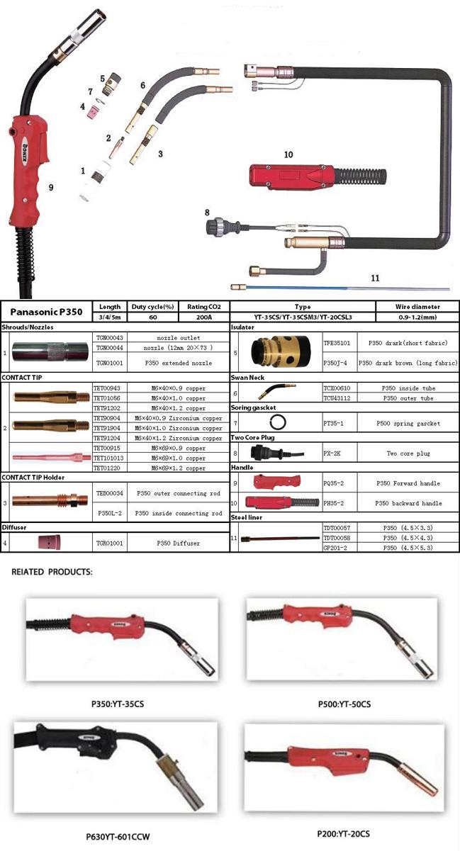 Kingq Panasonic 350 MIG Welding Gun with Nozzel