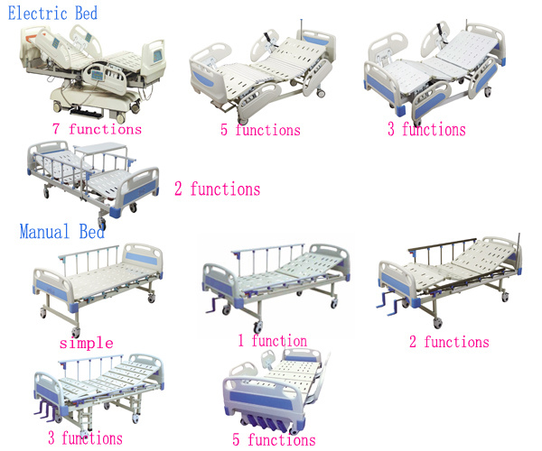 Removable 3 Functions Patient Nursing Adjustable Bed & Electric Adjustable Bed Price