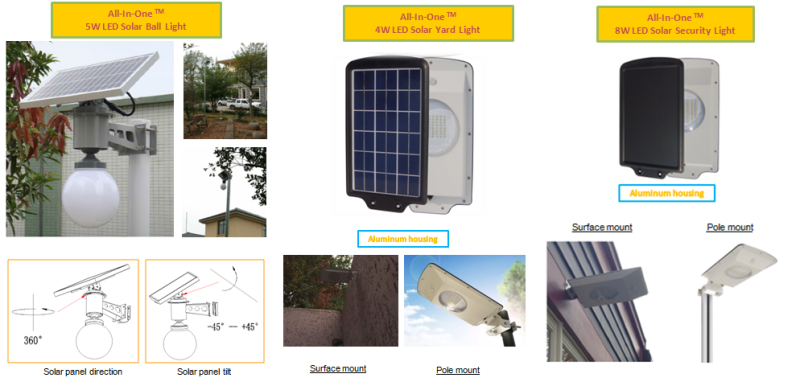New All-in-One Solar LED Light for Garden Lawn Yard