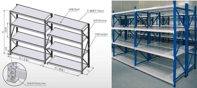 Selective Warehouse Medium Duty Storage Rack