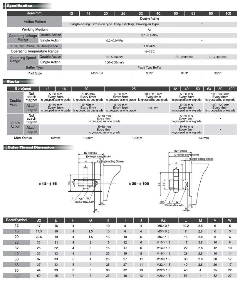 Sda Series Compact Thin Cylinder