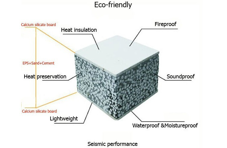 Lightweight and Good Thermal EPS Foam Block for Exterior Wall