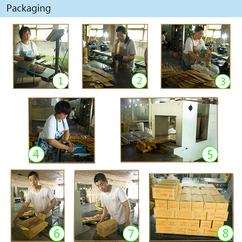 Rutile Welding Electrodes Packaging