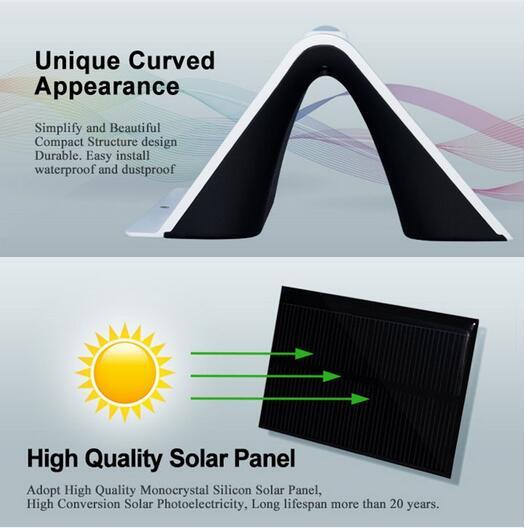 LED Solar Wall Lamp Smart Solar & Sensor LED Solar Wall Light RoHS Ce