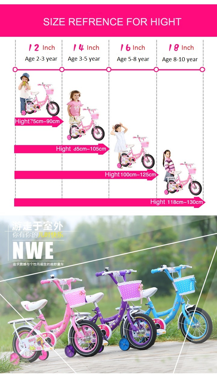Cheap Children Kids Bicycle/Baby Bikes