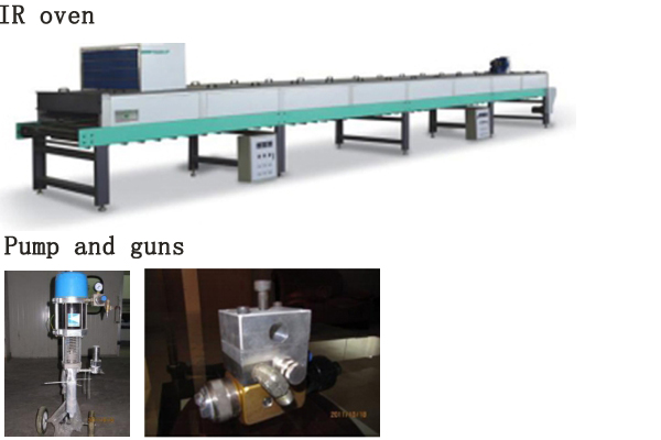 Wood Spray Paint Machine for Production Line with Dust Machine
