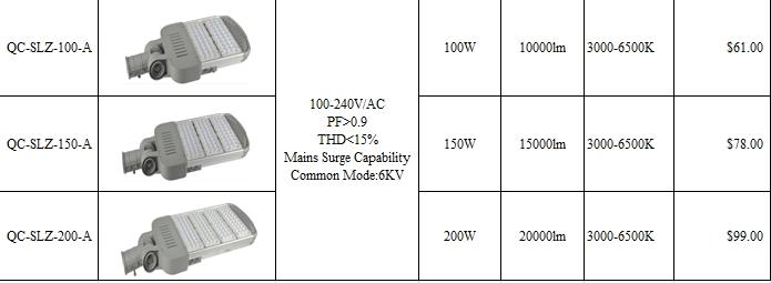 100W Adjustable Tilt Head IP65 LED Street Lamp