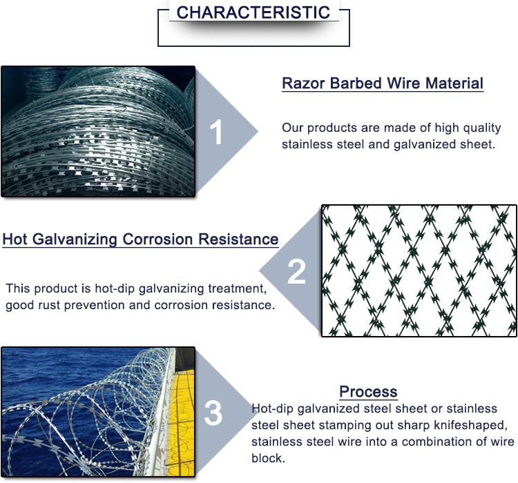 450mm coil diameter razor wire