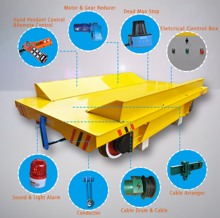 Heavy Load Cable Drum Powered Mould Transfer Cart on Rail Road
