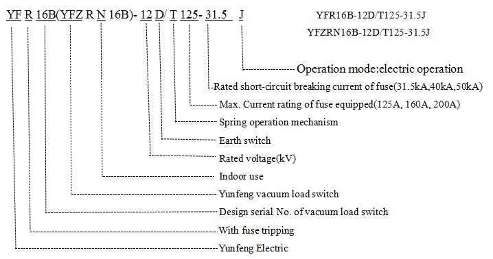 Reasonble Price Vacuum Load Break Switch with Fuse 12kv AC Indoor Use-Yfzrn16b