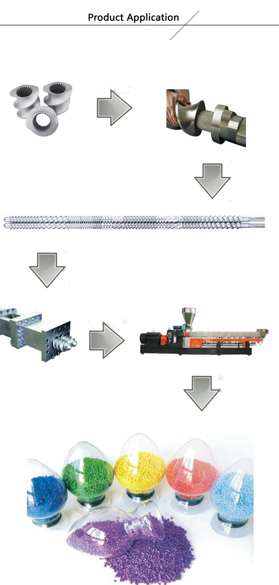 Double-Screw Extruder Screws/Barrels for Plastic Extruder