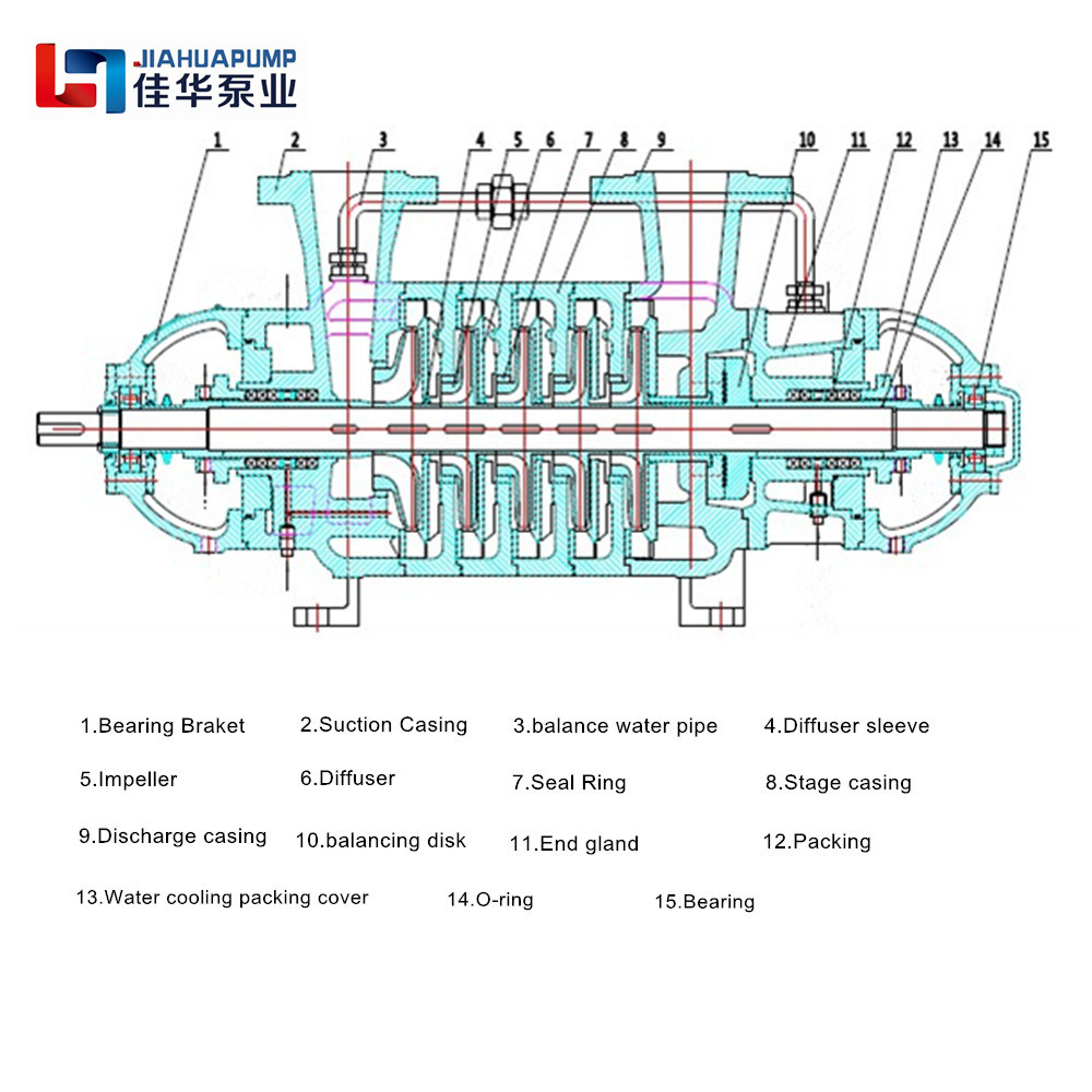 Horizontal Multistage High Pressure Boiler Feed Water Booster Pump for Power Plant