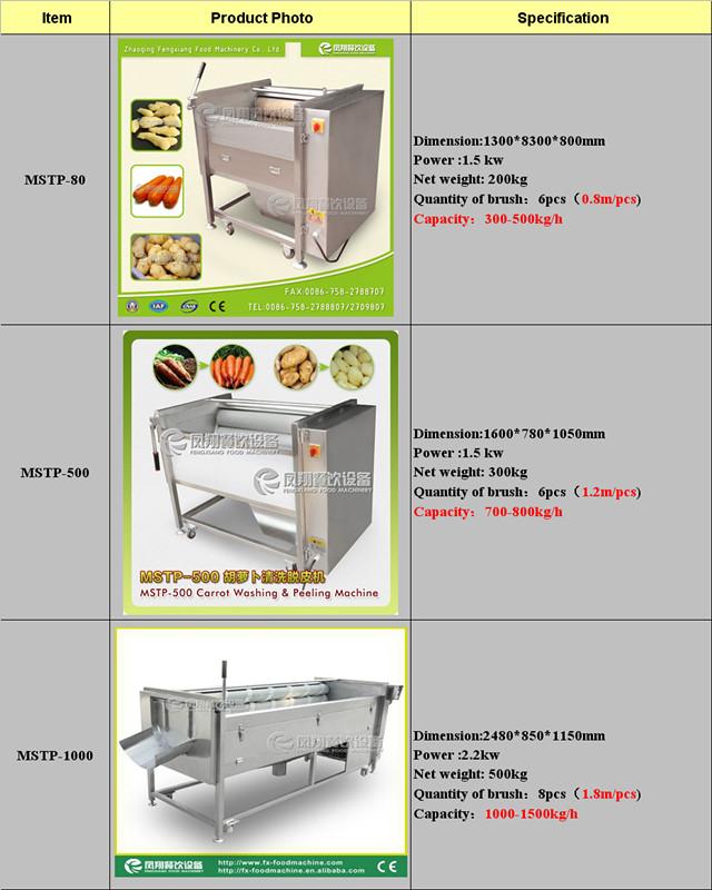Lotus Root Washing Machine, Peeling Machine, Peeler Mstp-1000