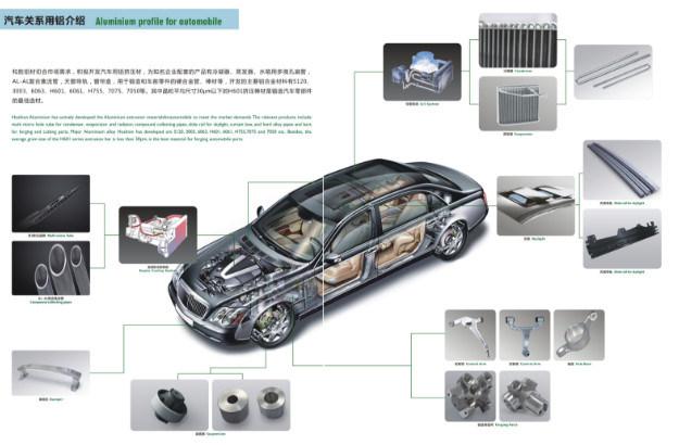 Aluminum/Aluminium Alloy 5000 Series Seamless Auto Accessories Tube