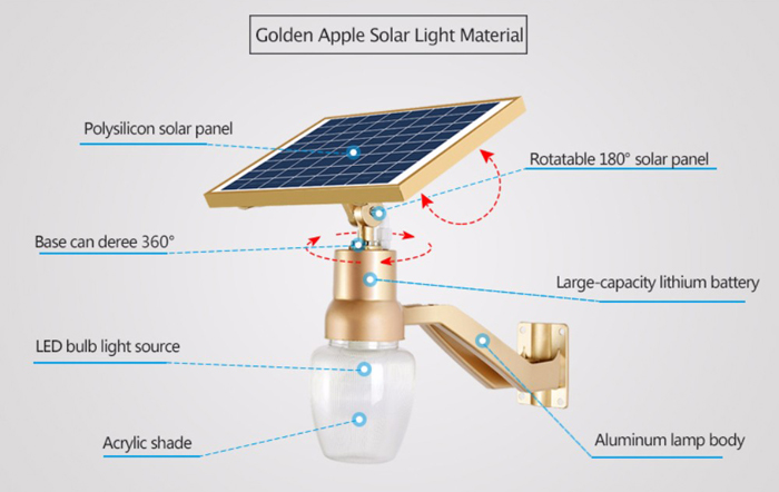 New All in One Apple Shape Street Light 700lm Wall Mounted Solar High Brightness Wall Garden Lamp Outdoor IP65