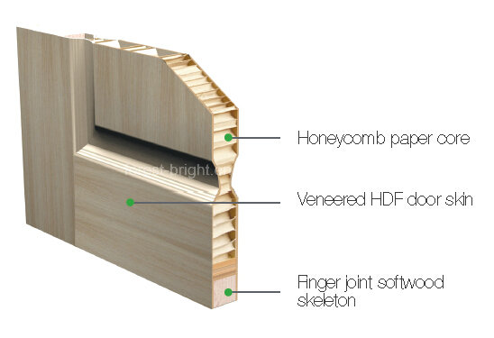 Natural Wood Veneer Moulded Door Skin S9-1003