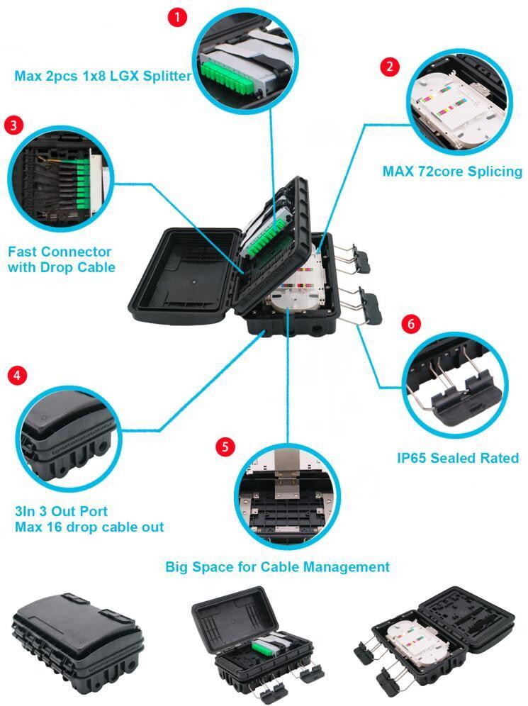 Outdoor Promotional Fiber Optic Distribution Box/CTO Box Terminalbox Network Cable Distribution Box