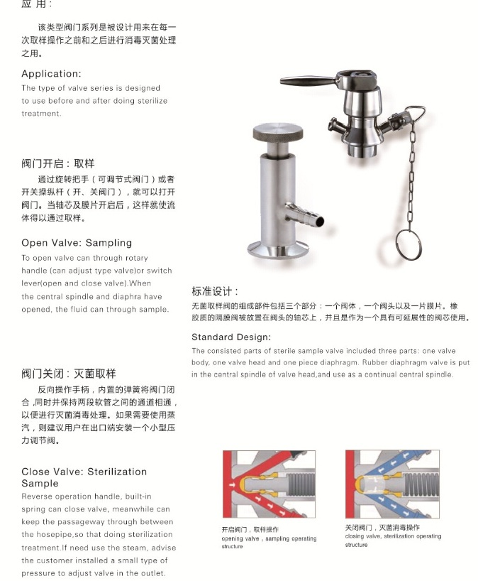 Stainless Steel Sanitary Level Gauge with Welding Ends
