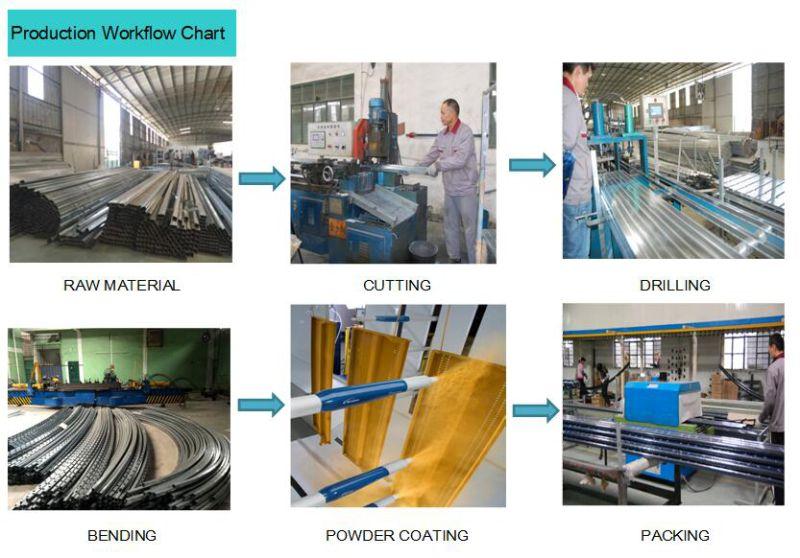 No Welding Gavanlized Steel Factory Fencing
