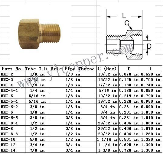 Brass Brake Adapter Fittings for Auto Parts