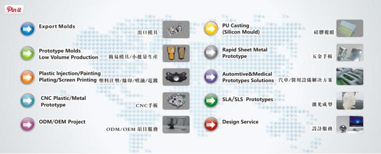 Clear Anodized Aluminum CNC Machining Center CF Moto Parts