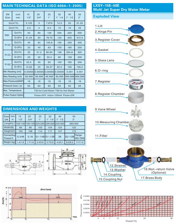 Multi Jet Dry Type Vane Wheel Water Meter