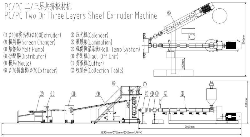 PC Two Screws Plastic Hard Luggage Sheet Extruder Machine (Yx-22p)