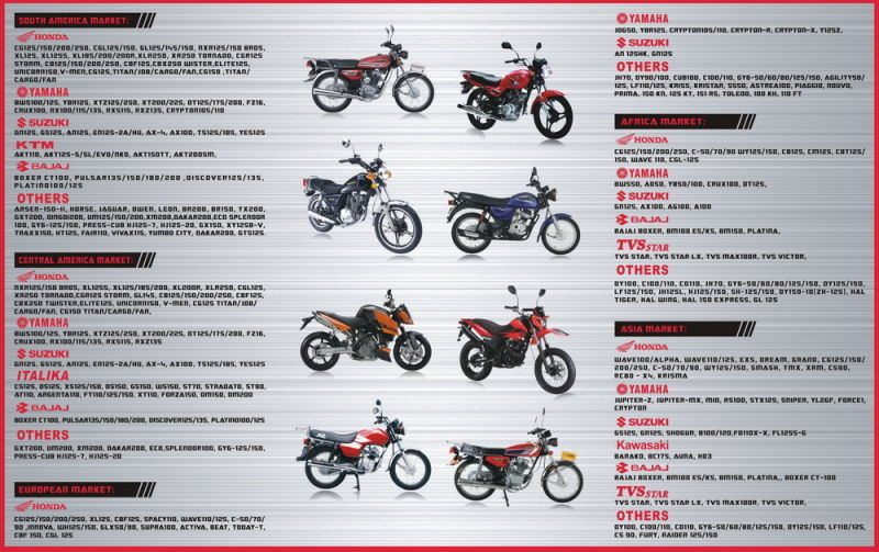 Yog Motorcycle Parts Motorcycle Rear Sprocket YAMAHA Crypton T110