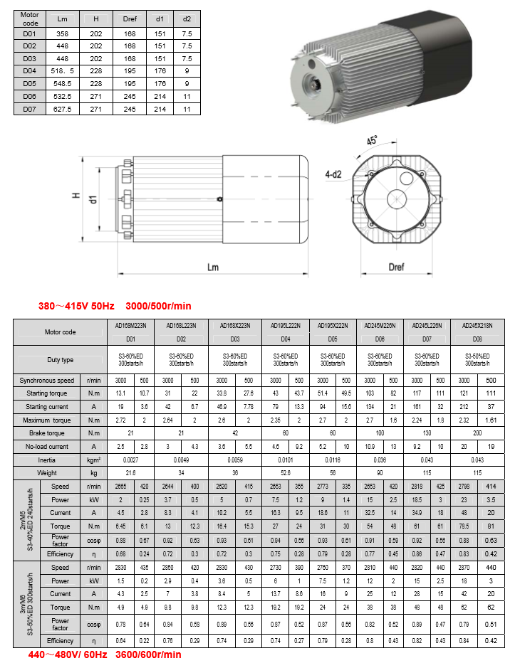 Pole Changed Motor with Ce GB DIN Certificate
