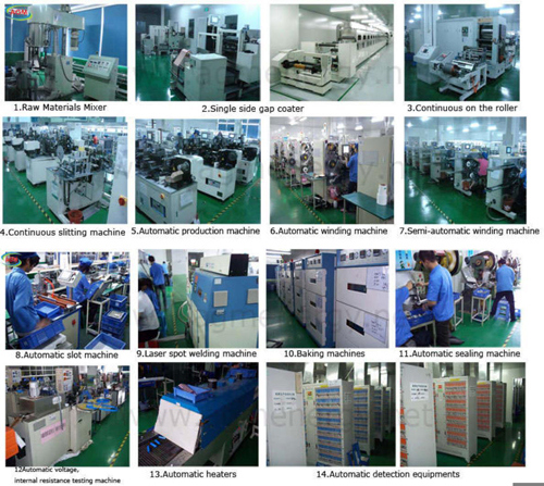 Factory 12.8V 15ah 4s3p for Solar Products Lithium Battery
