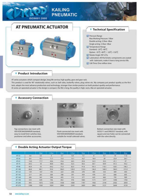 Double Acting Pneumatic Valve Actuator (AT Series)