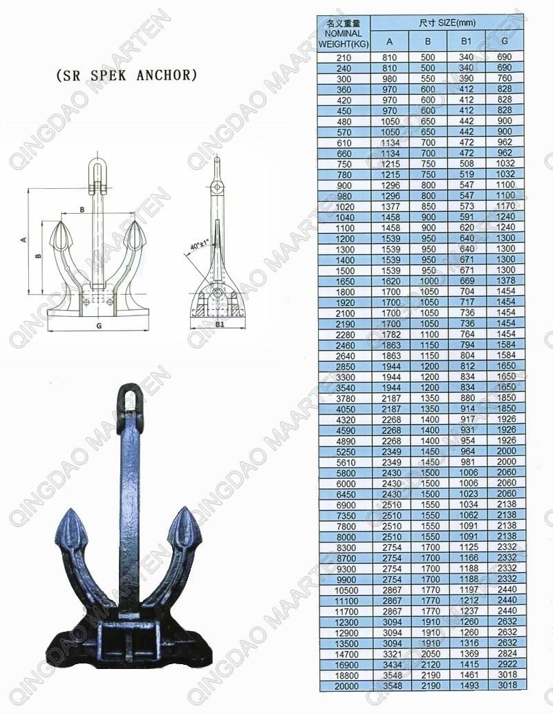 CB 711-95 Marine Spek Anchor with BV Certificate
