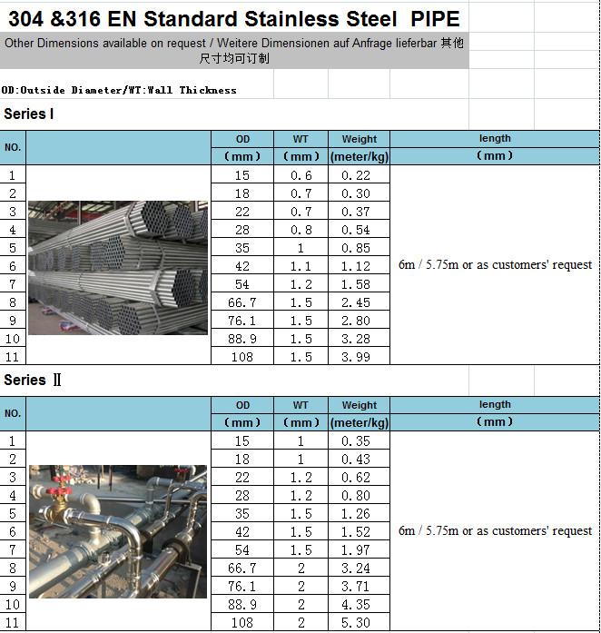 SUS304 En Stainless Steel Water Supply Pipe (22*1.2*5750)