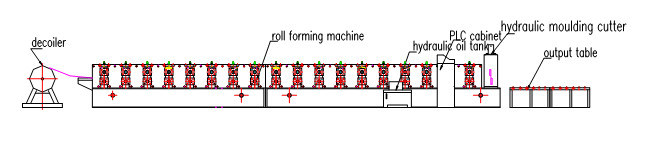 Automatic Color Corrugated Roofing Sheet Roll Forming Machine