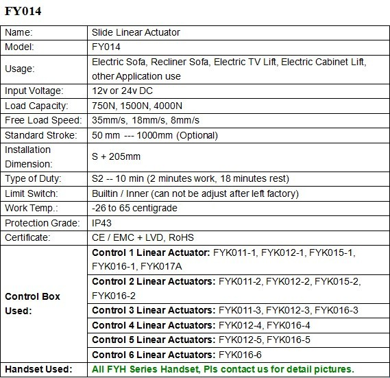 Electric Motor Actuator for TV Lifting