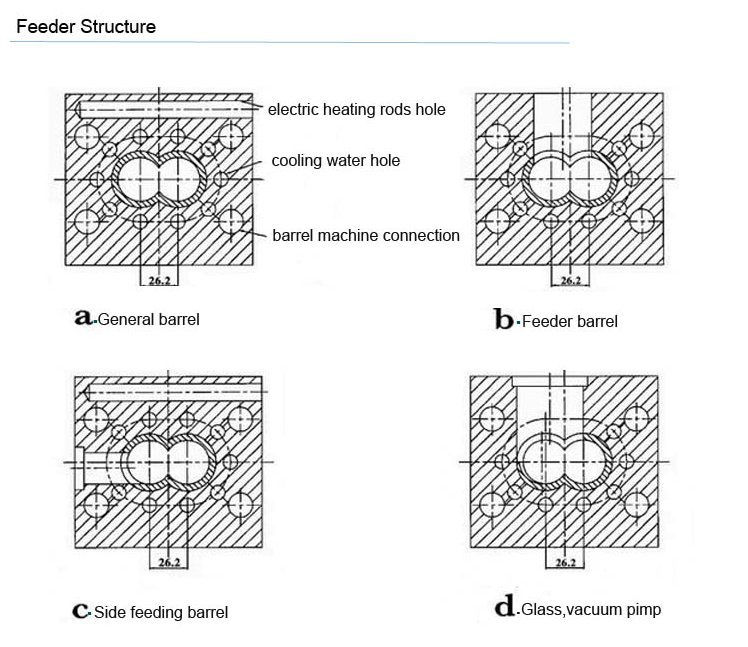 Plastic Compounding Co-Rotating Parallel Twin Screw Barrels
