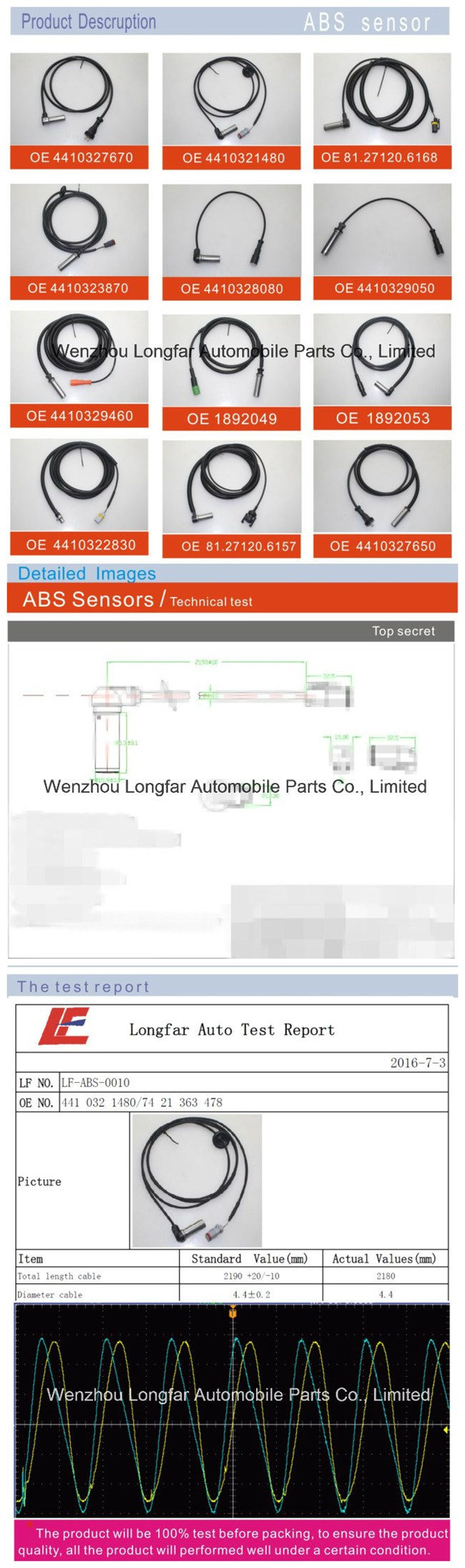 Auto Truck ABS Sensor Anti-Lock Braking System Transducer Indicator Sensor 1892054,1.21614,834 533 0012,041.307,85-50535-Sx,04.42.042 for Scania,Wabco,Dt,Meyle