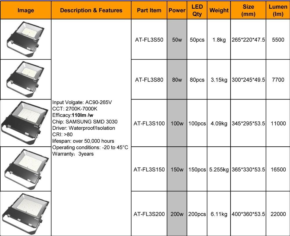 5 Years Warranty Marine Meanwell Waterproof 100 Watt LED Flood Light