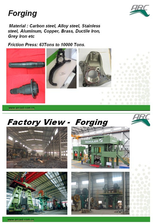 Drop Foring Scaffolding Connection Coupler Clamp for Building Parts Arc-F421