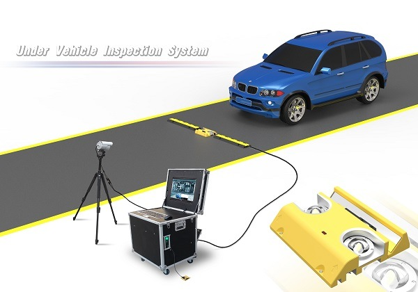 Car Surveillance Inspection System Uvss Uiss System