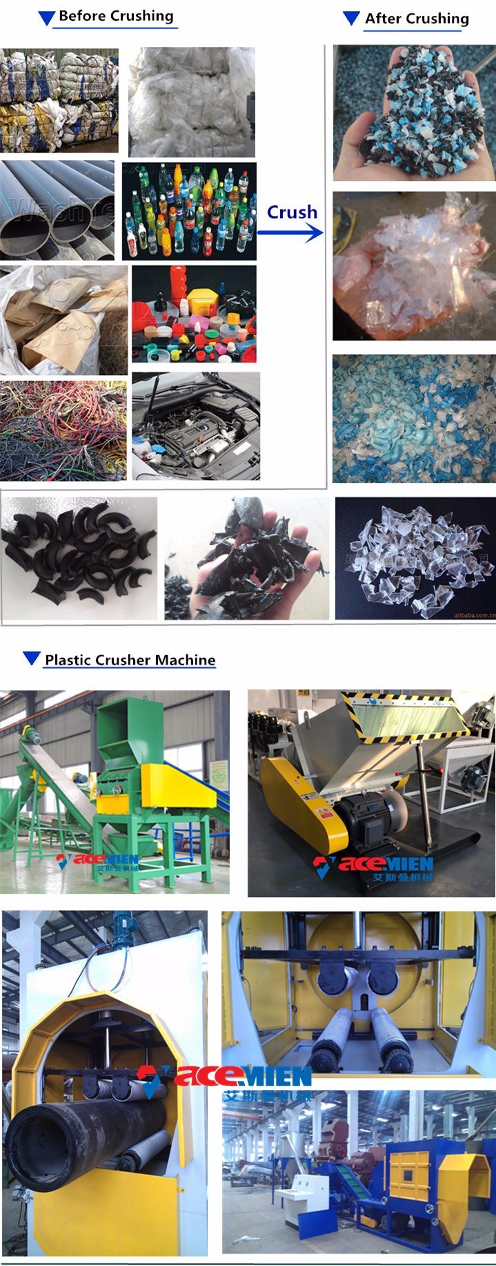 1000kg/H Industry Waste Strong Plastic Recycling Strong Crusher with Ce