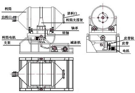 Heavy Load Mixer Machine for Dry Powder and Granules
