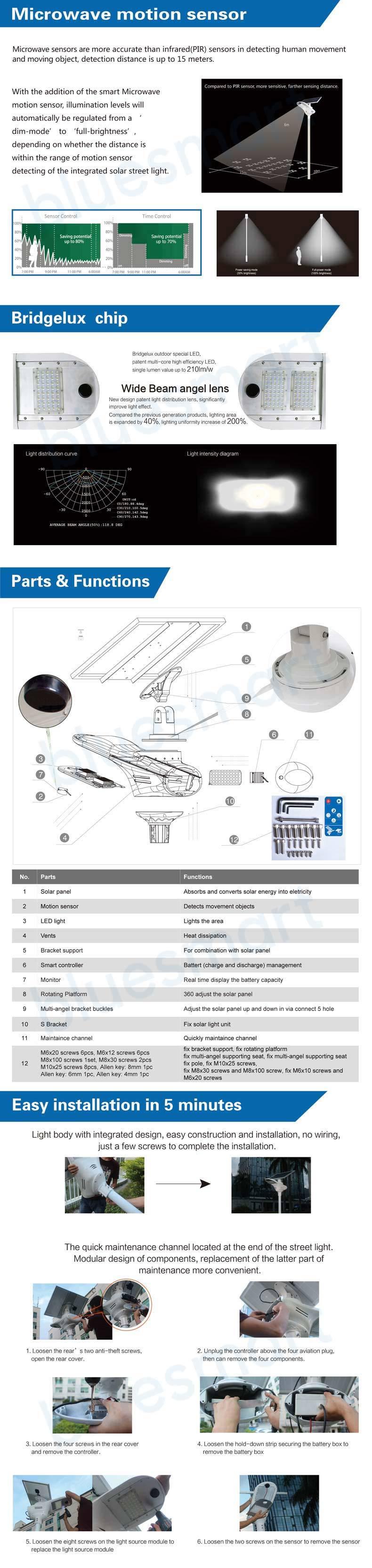 Integrated Outdoor LED Solar Garden Street Light with Motion Sensor