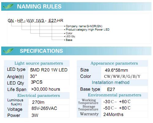 LED Bulb (GN-HP-WW1W3-E27-HR)