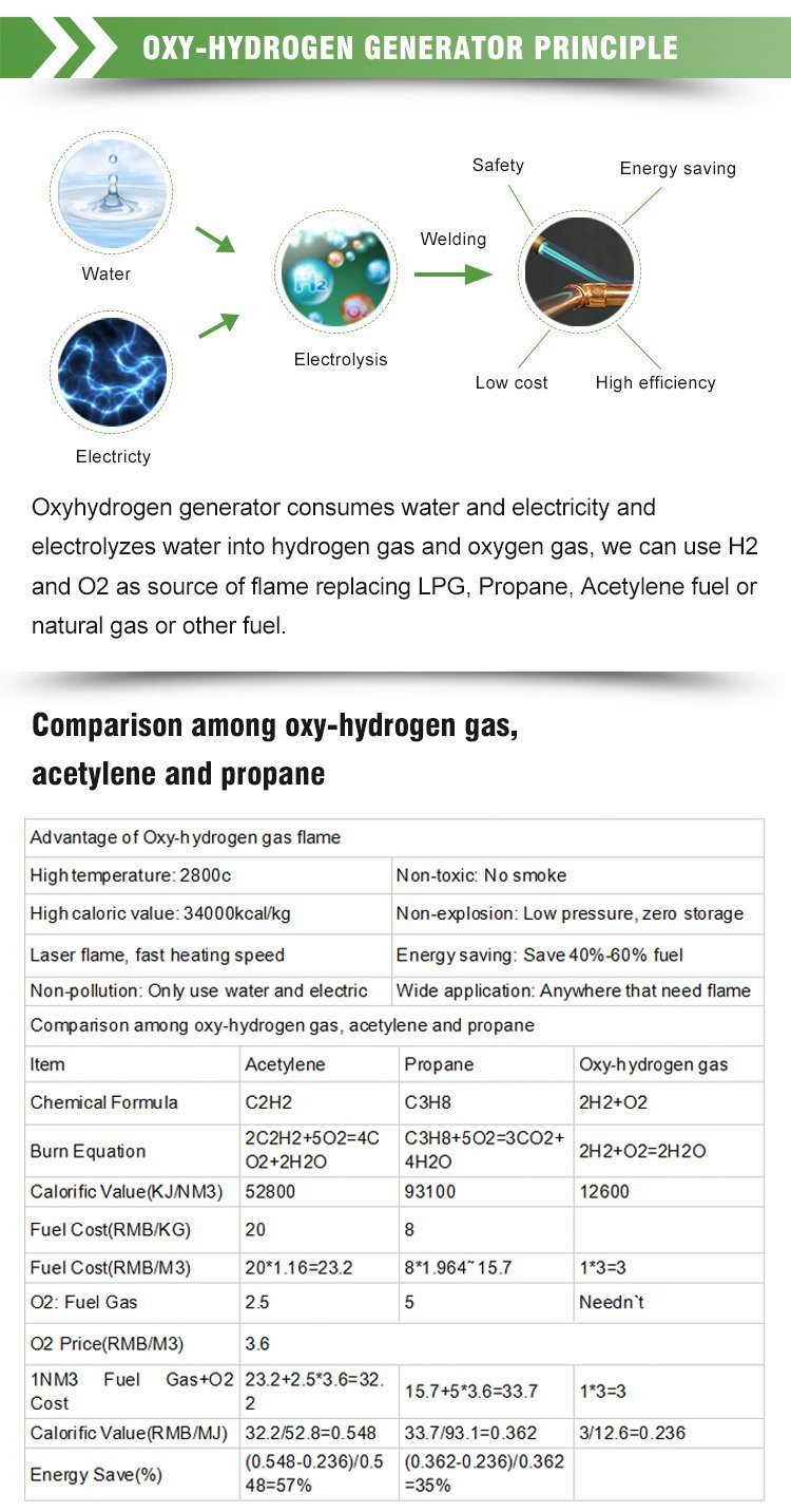 Oxy Hydrogen Gas Water Welding Machine